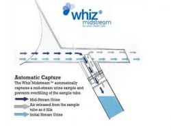 Whiz Midstream